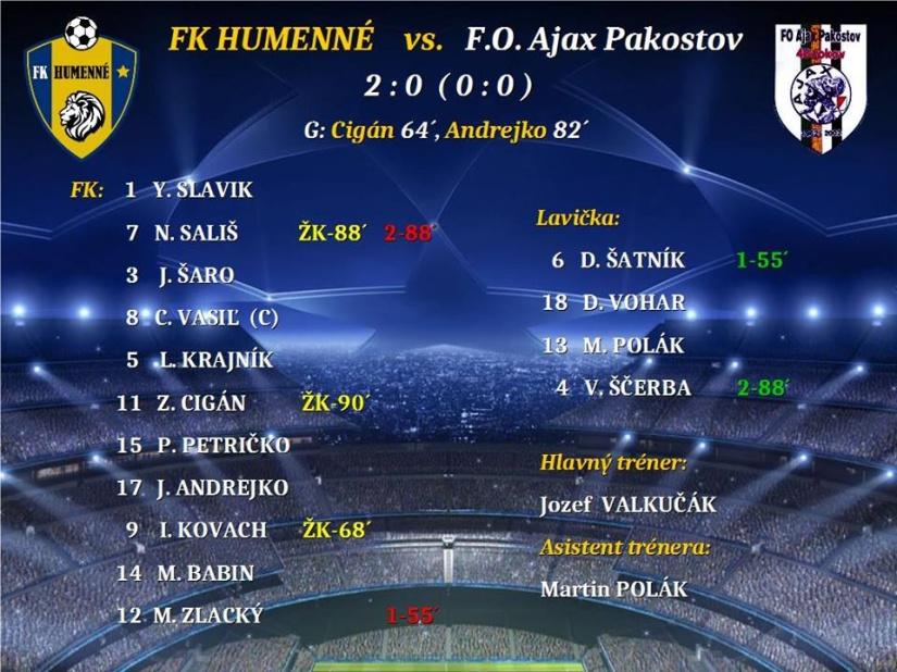 29ed1cf54816f Futbalisti FK Humenné porazili v okresnom derby Pakostov ::: Aktuality a  oznamy ::: Mesto Humenné ::: www.humenne.sk