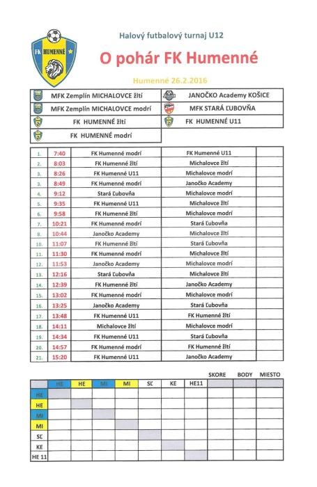 21e214e5640e7 Halový futbalový turnaj U12 FK Humenné ::: Aktuality a oznamy ...